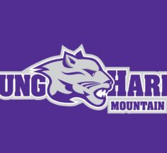 Young Harris players release statement of support for fired coach